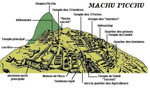 Machu Picchu Map on inca trail map, cusco peru map, sedona trail map, bariloche trail map, mount everest trail map, urubamba river map, los angeles trail map, cusco area map, yellowstone national park trail map, sacred valley peru map, vilcabamba ecuador map, salkantay trail map, grand canyon national park trail map, santa barbara trail map, sugarloaf mountain trail map, las vegas trail map, incan ruins map, san juan trail map, peru landmarks map, highlands map,