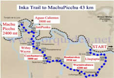travel vacation package tours to Inca Trail